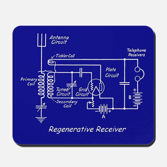 Regenerative Radio Mousepad - Blue