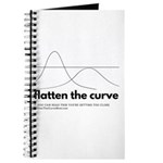Flatten the curve image and text Journal