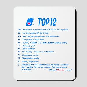 Chart Farts Top 12 Mousepad