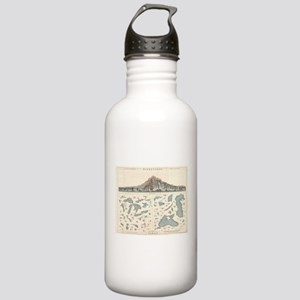 Vintage Lakes of The W Stainless Water Bottle 1.0L