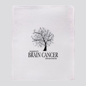 Brain Cancer Tree Throw Blanket