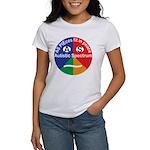 Autism symbol Women's T-Shirt