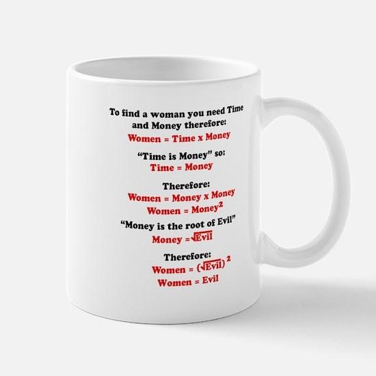 Women =... Mug
