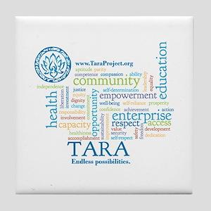 Wordle Tile Coaster