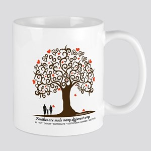 INFERTILITY Family Tree Mug