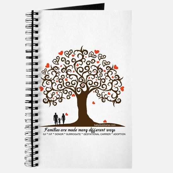 INFERTILITY Family Tree Journal