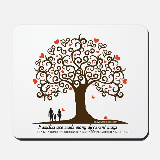 INFERTILITY Family Tree Mousepad