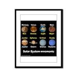 Planets Framed Panel Print