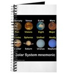 Planets Journal