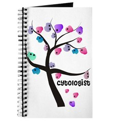 Cytologist Journal