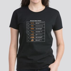 Bristol Stool Chart Women's Dark T-Shirt