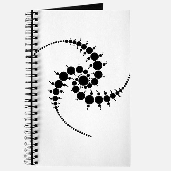 Triple Julia Set Journal