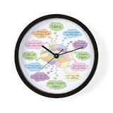 Sewing Basic Clocks
