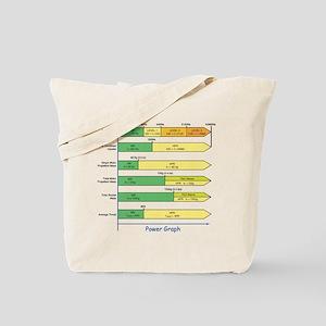 HPRmetric Tote Bag