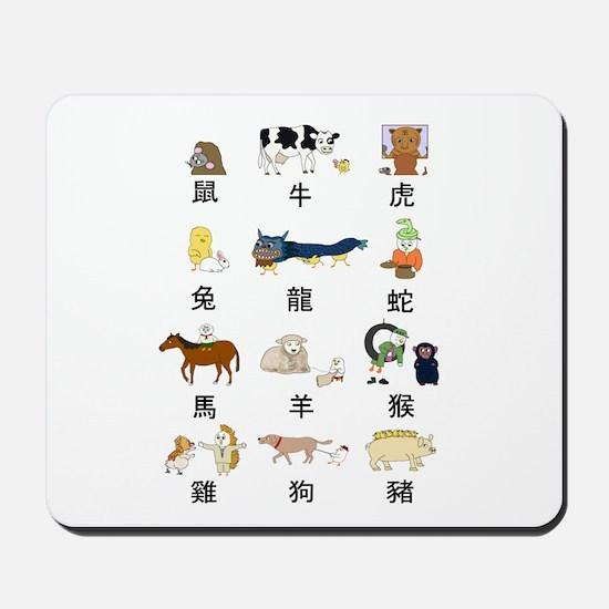 Chinese Zodiac Mousepad
