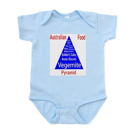 Australian Food Pyramid Infant Bodysuit
