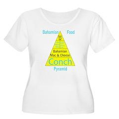 Bahamian Food Pyramid T-Shirt