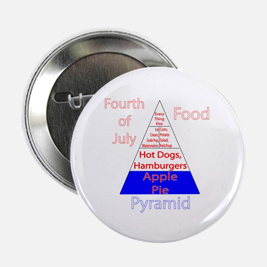 """Fourth of July Food Pyramid 2.25"""" Button"""
