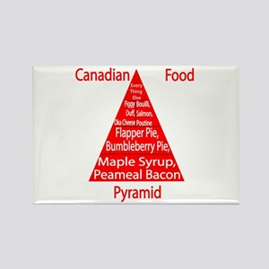 Canadian Food Pyramid Rectangle Magnet