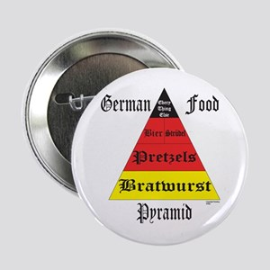 German Food Pyramid Button