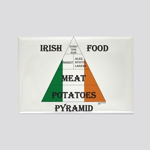 Irish Food Pyramid Rectangle Magnet