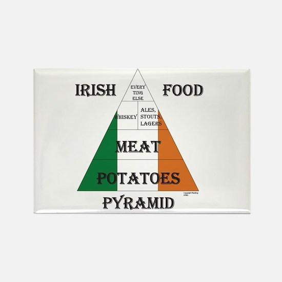 Irish Food Pyramid Rectangle Magnet