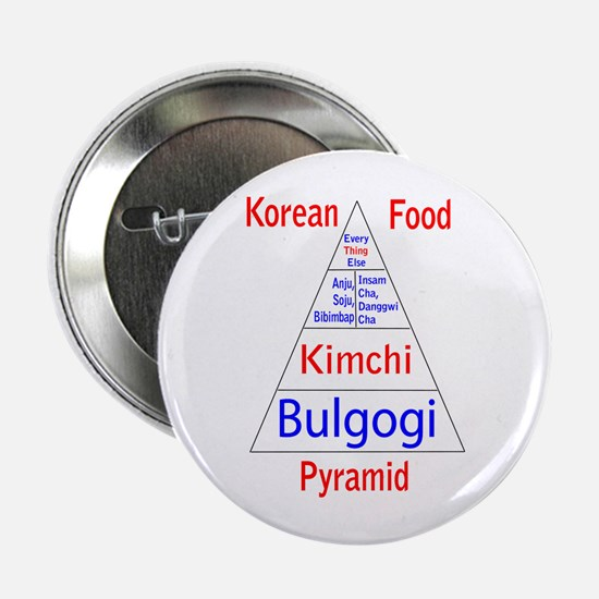 "Korean Food Pyramid 2.25"" Button"