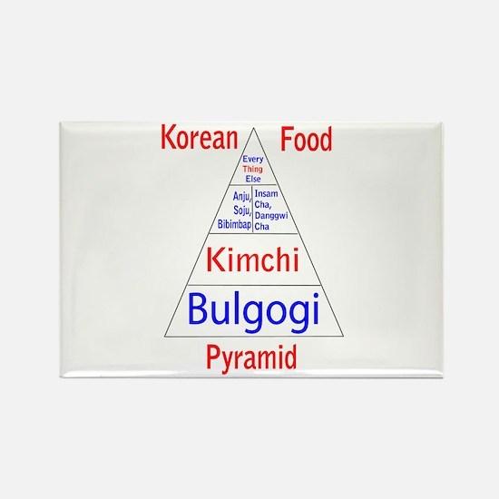 Korean Food Pyramid Rectangle Magnet