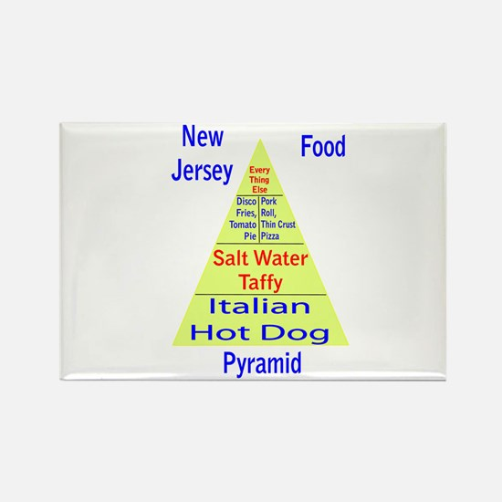 New Jersey Food Pyramid Rectangle Magnet