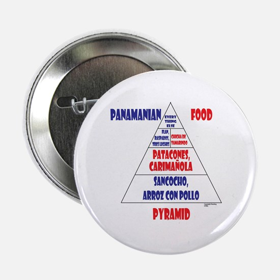 Panamanian Food Pyramid Button