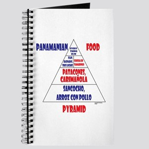 Panamanian Food Pyramid Journal