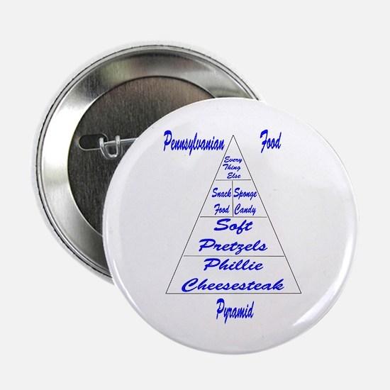 "Pennsylvanian Food Pyramid 2.25"" Button"