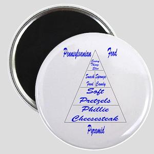Pennsylvanian Food Pyramid Magnet