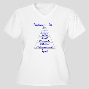 Pennsylvanian Food Women's Plus Sz V-Neck T-Shirt