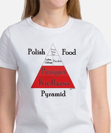 Polish Food Pyramid Women's T-Shirt