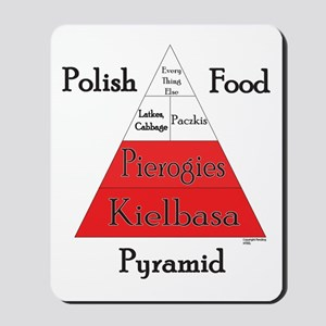 Polish Food Pyramid Mousepad