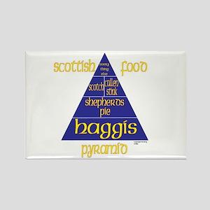 Scottish Food Pyramid Rectangle Magnet