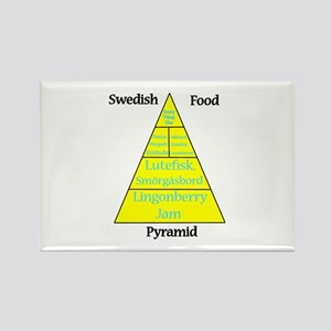 Swedish Food Pyramid Rectangle Magnet