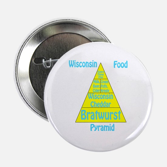 """Wisconsin Food Pyramid 2.25"""" Button"""