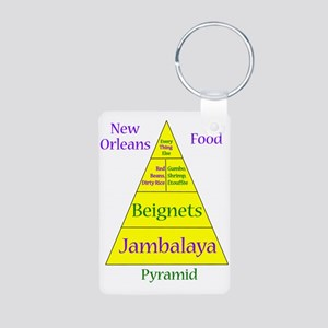 New Orleans Food Pyramid Aluminum Photo Keychain