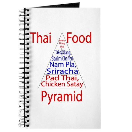 Thai Food Pyramid Journal
