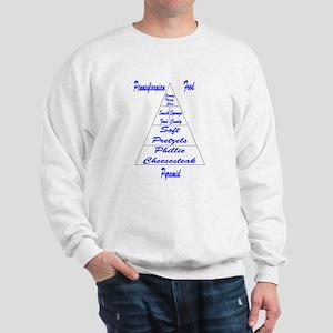 Pennsylvanian Food Pyramid Sweatshirt