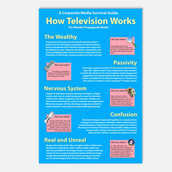 How Television Works Postcards (8)