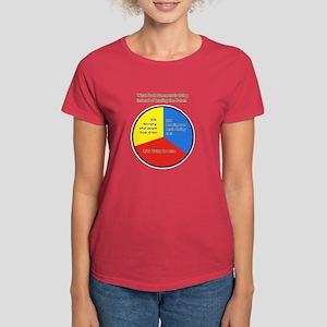 Cyclops' Mind Women's Dark T-Shirt