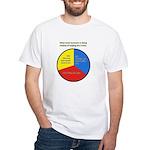 Cyclops White T-Shirt