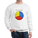 Cyclops' Mind Sweatshirt