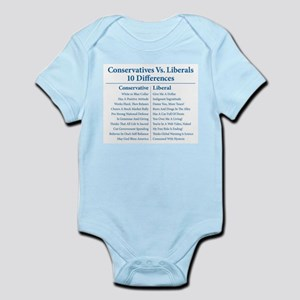 Conservatives Vs. Liberals 10 Differences Infant B
