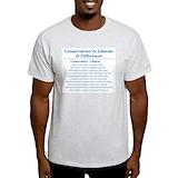 Anti democrat Light T-Shirt