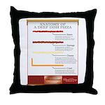 Deep Dish Anatomy Chart - Throw Pillow