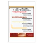 Deep Dish Anatomy Chart - Large Poster
